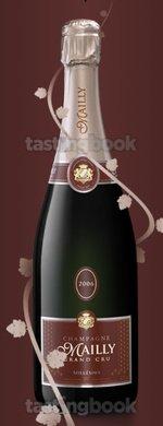 Sparkling wine, Millésime 2004